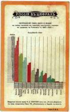 Трезвеннические бунты 1858-1860 гг в Российской Империи -